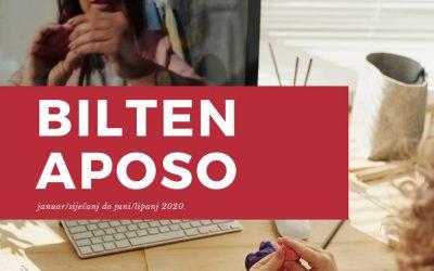 Bilten APOSO od 1. do 6. mjeseca 2020.