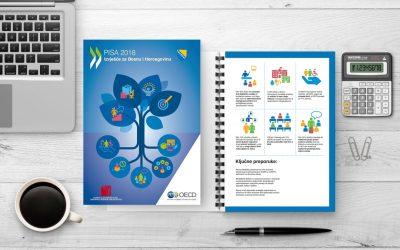 PISA 2018 report for Bosnia and Herzegovina